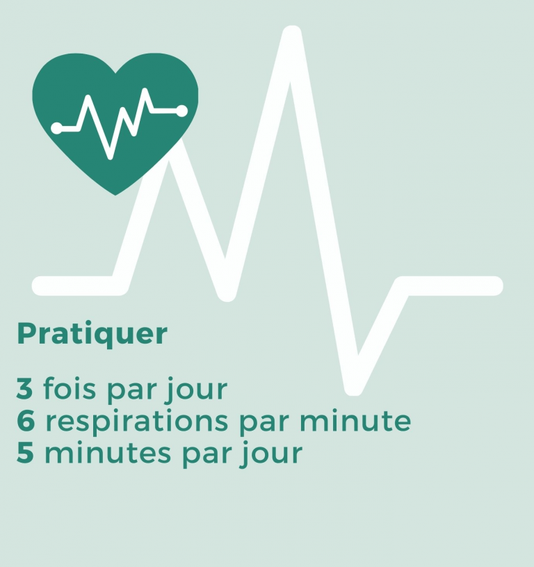 zaozen sophrologue paris 5ème coherence cardiaque 2